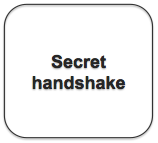 Teskstboks_secret handshake